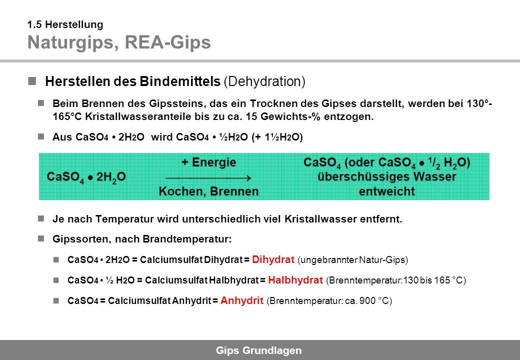 Gips Grundlagen Herstellen des Bindemittels (Dehydration) Beim Brennen des Gipssteins, das ein Trocknen des Gipses darstellt, werden bei 130°- 165°C Kristallwasseranteile bis zu ca.