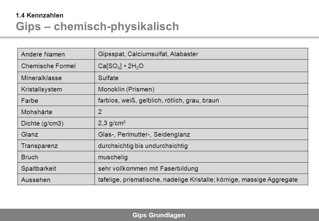Gips Grundlagen 1.4 Kennzahlen Gips – chemisch-physikalisch Andere Namen Gipsspat, Calciumsulfat, Alabaster Chemische Formel Ca[SO 4 ] 2H 2 O Mineralklasse Sulfate Kristallsystem Monoklin (Prismen) Farbe farblos, weiß, gelblich, rötlich, grau, braun Mohshärte 2 Dichte (g/cm3) 2,3 g/cm 3 Glanz Glas-, Perlmutter-, Seidenglanz Transparenz durchsichtig bis undurchsichtig Bruch muschelig Spaltbarkeit sehr vollkommen mit Faserbildung Aussehentafelige, prismatische, nadelige Kristalle; körnige, massige Aggregate