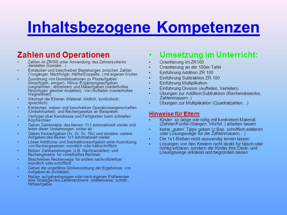 Inhaltsbezogene Kompetenzen Zahlen und Operationen Zahlen im ZR100 unter Anwendung des Zehnersystems darstellen (bündeln...) Entdecken und beschreiben