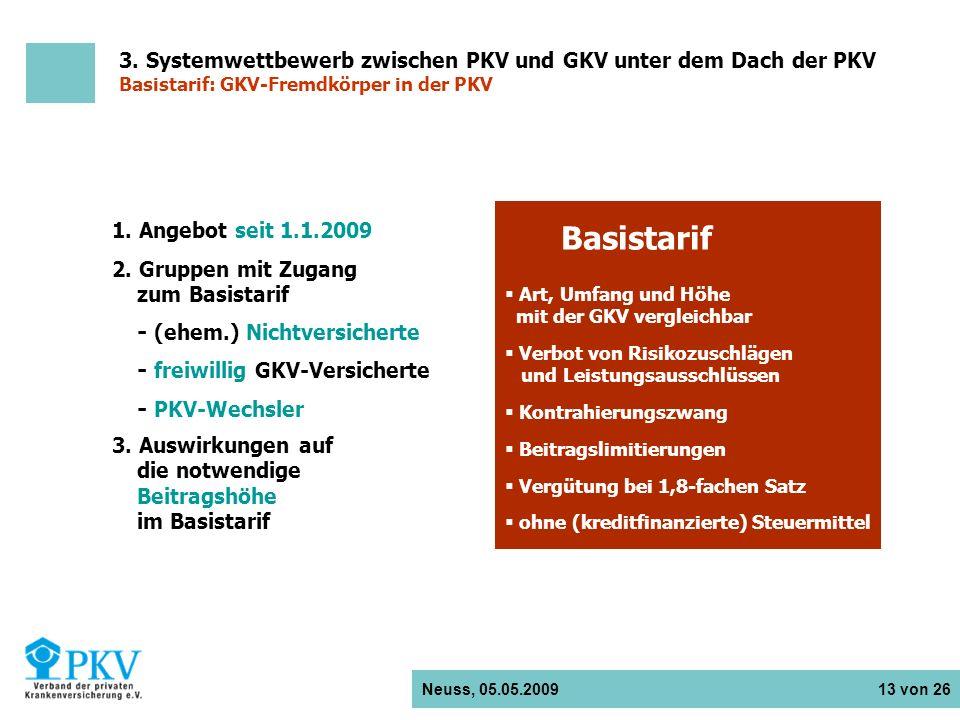 Neuss, 05.05.2009 13 von 26 Basistarif Art, Umfang und Höhe mit der GKV vergleichbar Verbot von Risikozuschlägen und Leistungsausschlüssen Kontrahieru