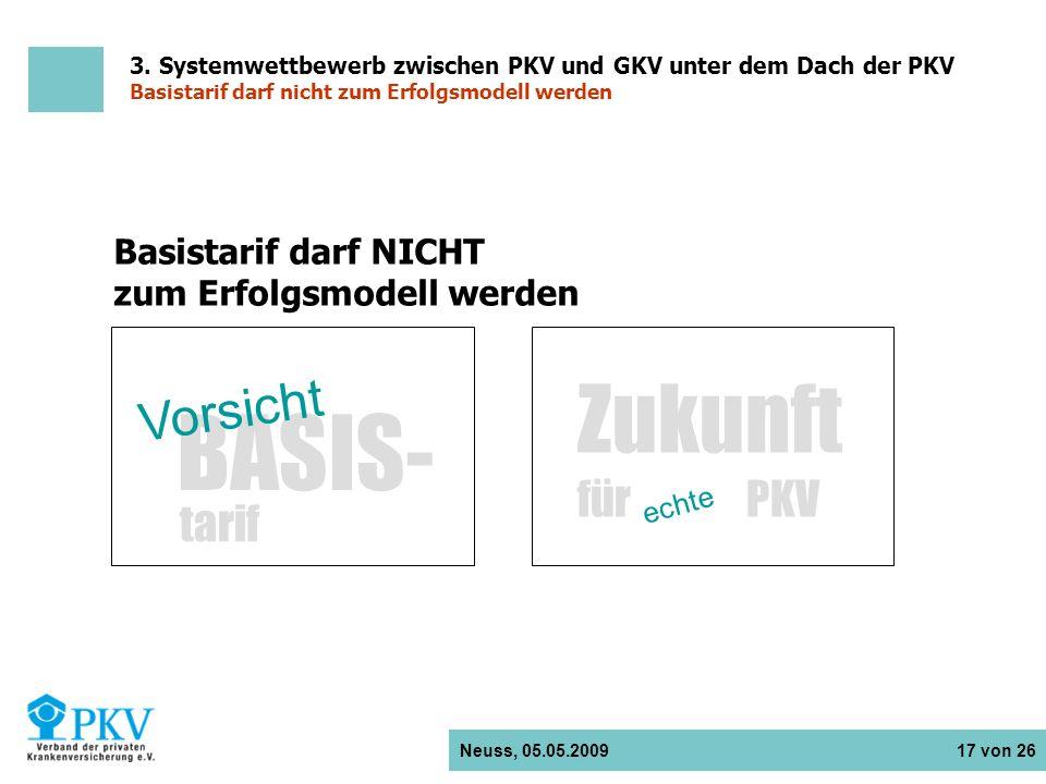 Neuss, 05.05.2009 17 von 26 Basistarif darf NICHT zum Erfolgsmodell werden BASIS- Vorsicht tarif Zukunft für PKV echte 3. Systemwettbewerb zwischen PK