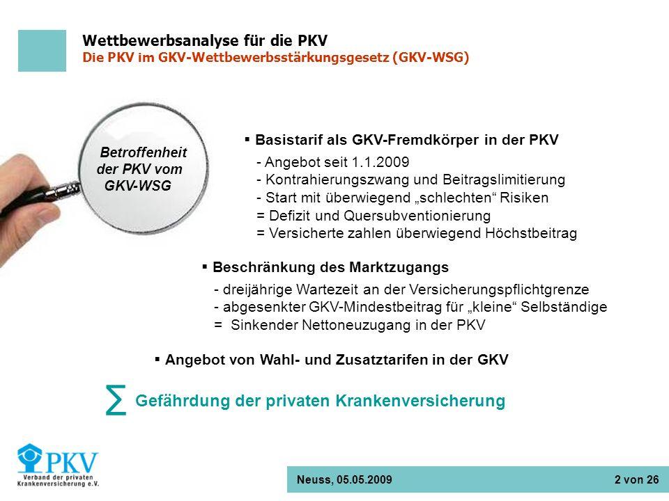 Neuss, 05.05.2009 2 von 26 Wettbewerbsanalyse für die PKV Die PKV im GKV-Wettbewerbsstärkungsgesetz (GKV-WSG) Betroffenheit der PKV vom GKV-WSG Basist