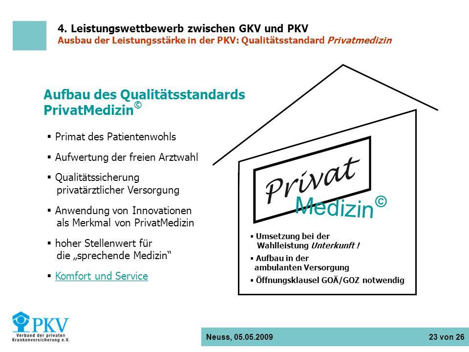 Neuss, 05.05.2009 23 von 26 Medizin © Aufbau des Qualitätsstandards PrivatMedizin © Primat des Patientenwohls Aufwertung der freien Arztwahl Qualitäts