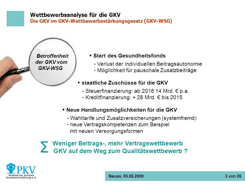Neuss, 05.05.2009 3 von 26 Wettbewerbsanalyse für die GKV Die GKV im GKV-Wettbewerbsstärkungsgesetz (GKV-WSG) Betroffenheit der GKV vom GKV-WSG Start