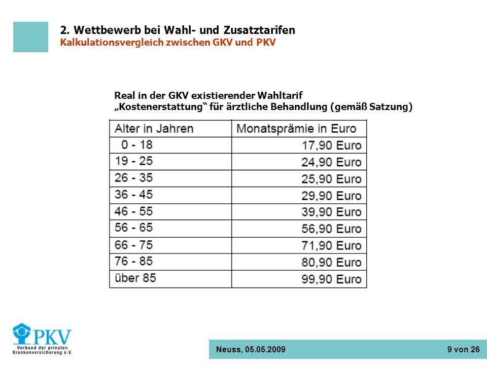 Neuss, 05.05.2009 9 von 26 Real in der GKV existierender Wahltarif Kostenerstattung für ärztliche Behandlung (gemäß Satzung) 2. Wettbewerb bei Wahl- u