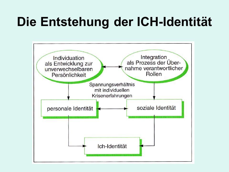 Die Entstehung der ICH-Identität