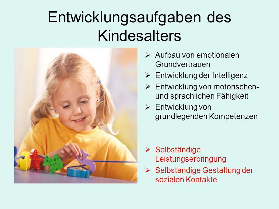 Entwicklungsaufgaben des Kindesalters Aufbau von emotionalen Grundvertrauen Entwicklung der Intelligenz Entwicklung von motorischen- und sprachlichen
