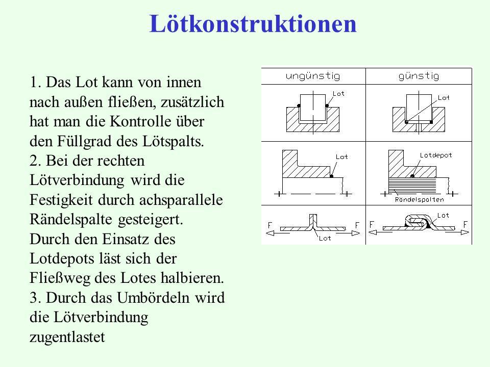 Lötkonstruktionen 1. Das Lot kann von innen nach außen fließen, zusätzlich hat man die Kontrolle über den Füllgrad des Lötspalts. 2. Bei der rechten L