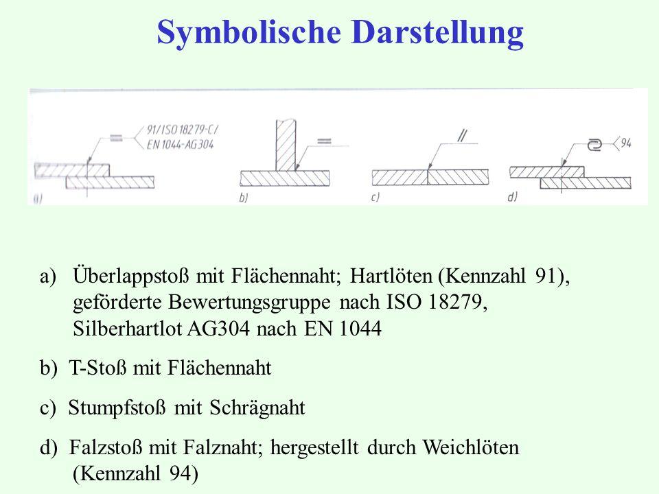 Symbolische Darstellung a)Überlappstoß mit Flächennaht; Hartlöten (Kennzahl 91), geförderte Bewertungsgruppe nach ISO 18279, Silberhartlot AG304 nach