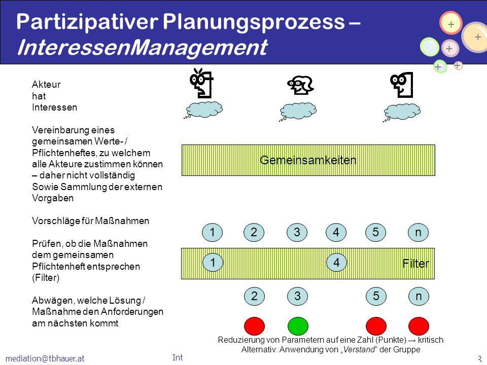 + + + + + Walter HAUER InteressenManagement, 16. März 2012 mediation@tbhauer.at Akteur hat Interessen Vereinbarung eines gemeinsamen Werte- / Pflichte