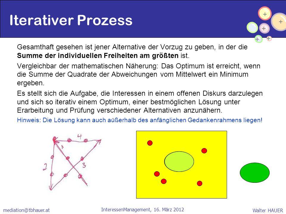 + + + + + Walter HAUER InteressenManagement, 16. März 2012 mediation@tbhauer.at Iterativer Prozess Gesamthaft gesehen ist jener Alternative der Vorzug