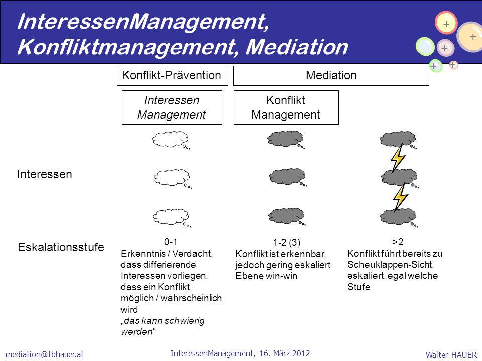+ + + + + Walter HAUER InteressenManagement, 16. März 2012 mediation@tbhauer.at Interessen Management Konflikt Management Mediation 0-1 Erkenntnis / V