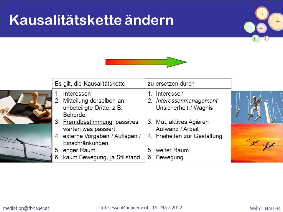 + + + + + Walter HAUER InteressenManagement, 16. März 2012 mediation@tbhauer.at Kausalitätskette ändern zu ersetzen durch 1.Interessen 2.Interessenman
