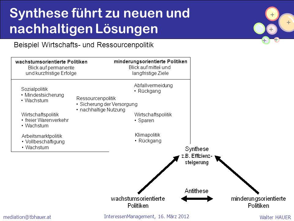 + + + + + Walter HAUER InteressenManagement, 16. März 2012 mediation@tbhauer.at Synthese führt zu neuen und nachhaltigen Lösungen Beispiel Wirtschafts