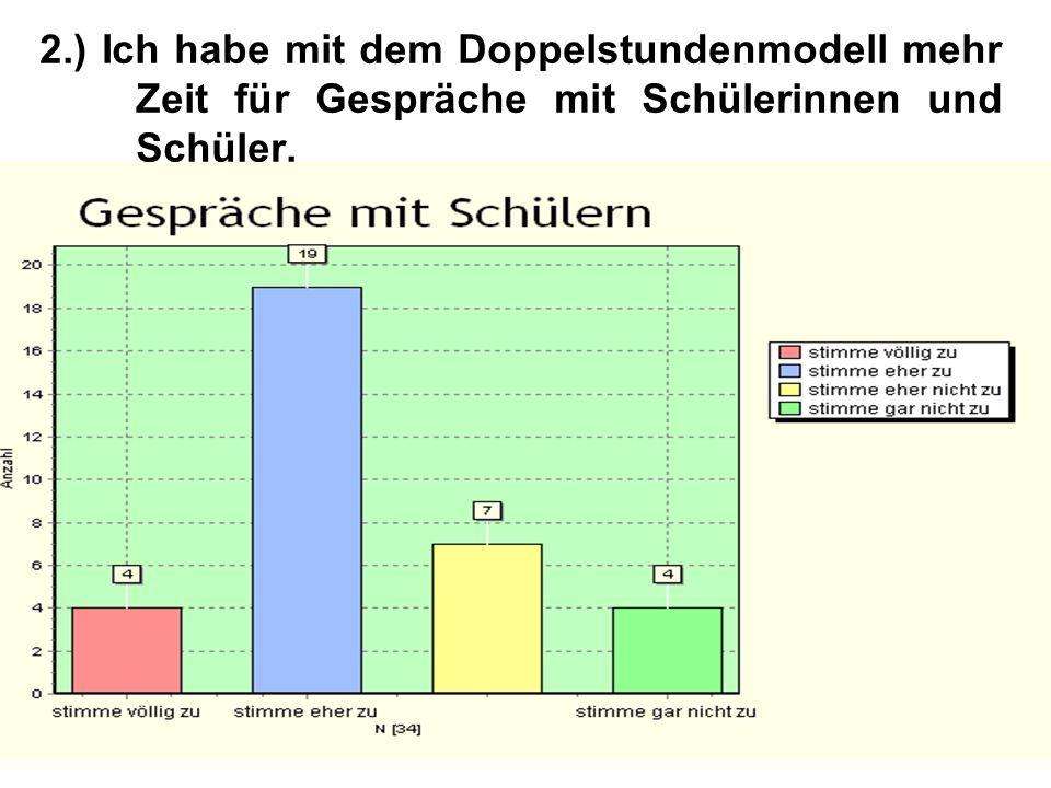 2.) Ich habe mit dem Doppelstundenmodell mehr Zeit für Gespräche mit Schülerinnen und Schüler.