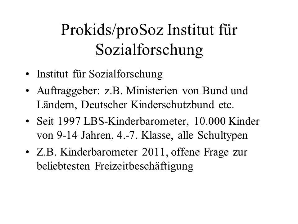 Prokids/proSoz Institut für Sozialforschung Institut für Sozialforschung Auftraggeber: z.B. Ministerien von Bund und Ländern, Deutscher Kinderschutzbu