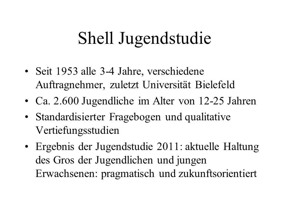 Shell Jugendstudie Seit 1953 alle 3-4 Jahre, verschiedene Auftragnehmer, zuletzt Universität Bielefeld Ca. 2.600 Jugendliche im Alter von 12-25 Jahren