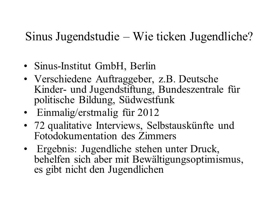 Sinus Jugendstudie – Wie ticken Jugendliche? Sinus-Institut GmbH, Berlin Verschiedene Auftraggeber, z.B. Deutsche Kinder- und Jugendstiftung, Bundesze