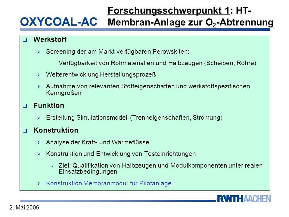 OXYCOAL-AC 2. Mai 2006 Werkstoff Screening der am Markt verfügbaren Perowskiten: - Verfügbarkeit von Rohmaterialien und Halbzeugen (Scheiben, Rohre) W