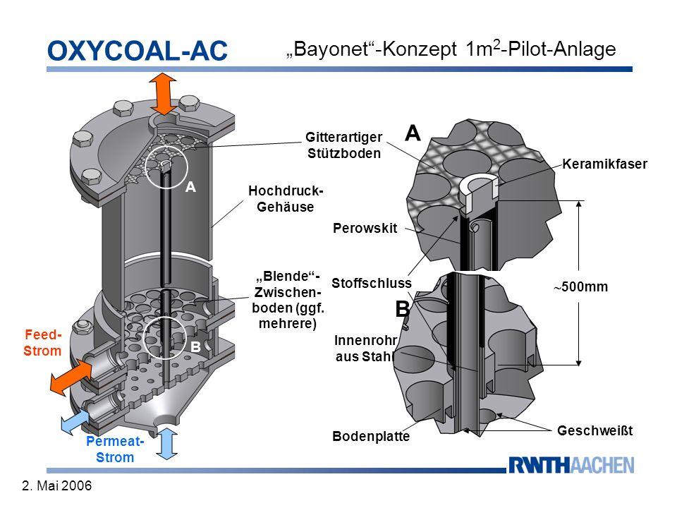 OXYCOAL-AC 2. Mai 2006 Stoffschluss Keramikfaser Gitterartiger Stützboden Geschweißt 500mm Bodenplatte Perowskit Innenrohr aus Stahl Hochdruck- Gehäus