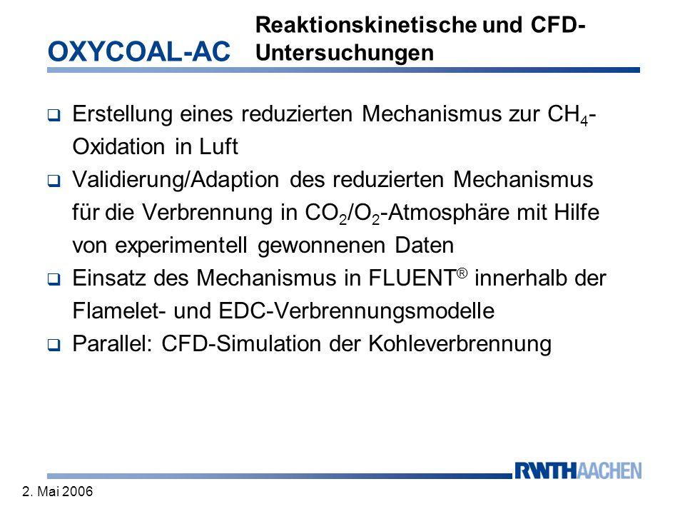 OXYCOAL-AC 2. Mai 2006 Reaktionskinetische und CFD- Untersuchungen Erstellung eines reduzierten Mechanismus zur CH 4 - Oxidation in Luft Validierung/A