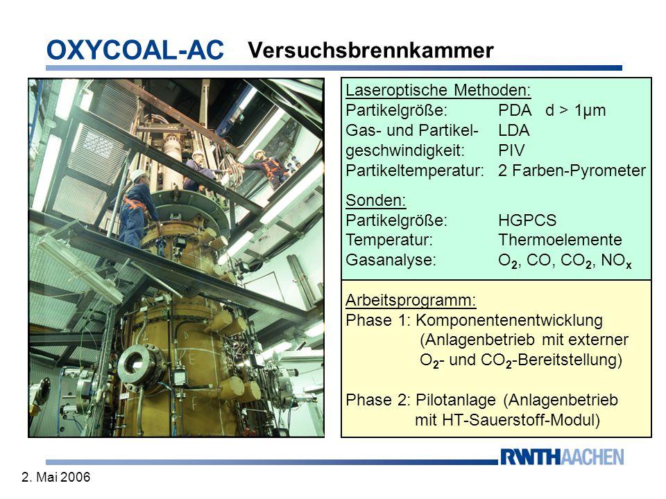 OXYCOAL-AC 2. Mai 2006 Versuchsbrennkammer Laseroptische Methoden: Partikelgröße:PDAd > 1µm Gas- und Partikel-LDA geschwindigkeit:PIV Partikeltemperat