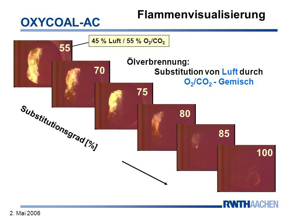 OXYCOAL-AC 2. Mai 2006 Flammenvisualisierung Ölverbrennung: Substitution von Luft durch O 2 /CO 2 - Gemisch 55 Substitutionsgrad [%] 70 75 80 85 100 4