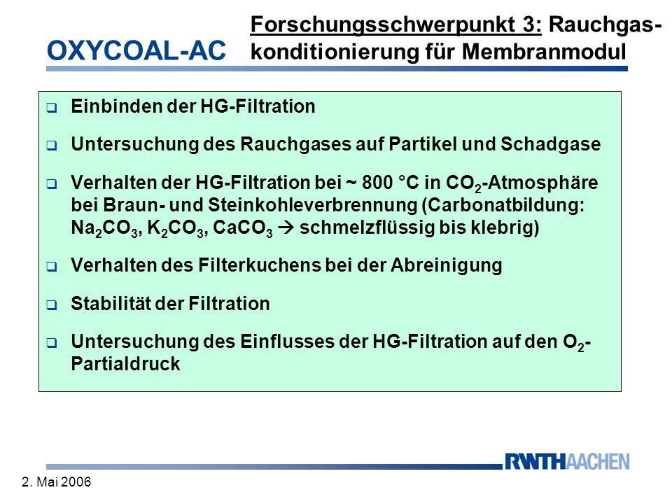 OXYCOAL-AC 2. Mai 2006 Forschungsschwerpunkt 3: Rauchgas- konditionierung für Membranmodul Einbinden der HG-Filtration Untersuchung des Rauchgases auf