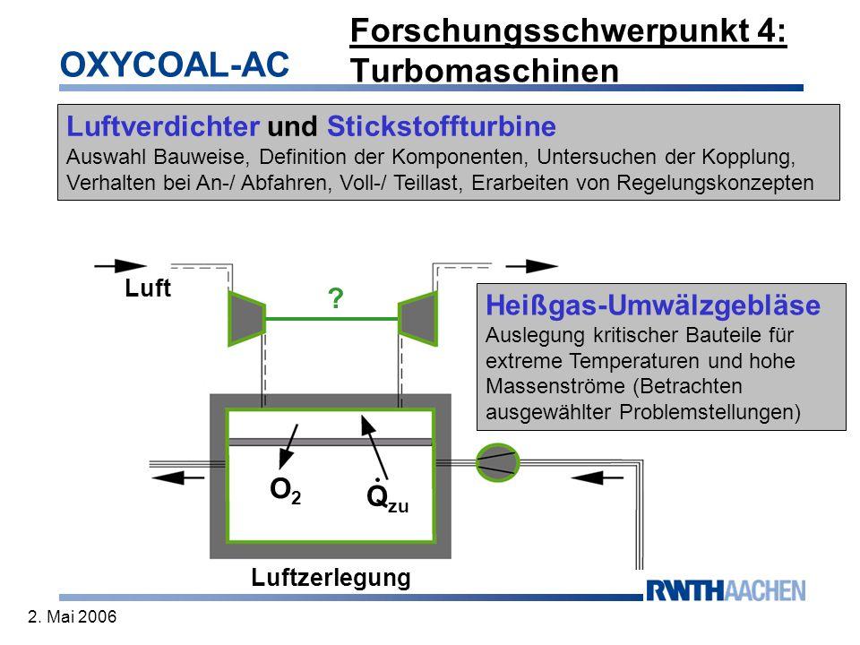 OXYCOAL-AC 2. Mai 2006 Luftzerlegung Luft O2O2 Q zu Forschungsschwerpunkt 4: Turbomaschinen Heißgas-Umwälzgebläse Auslegung kritischer Bauteile für ex