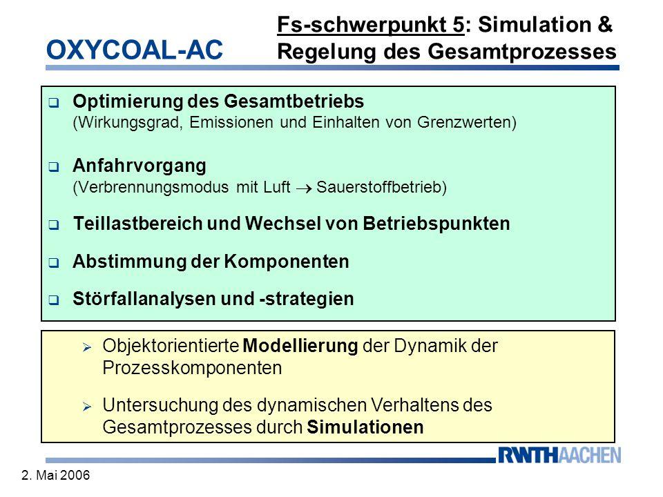 OXYCOAL-AC 2. Mai 2006 Fs-schwerpunkt 5: Simulation & Regelung des Gesamtprozesses Optimierung des Gesamtbetriebs (Wirkungsgrad, Emissionen und Einhal