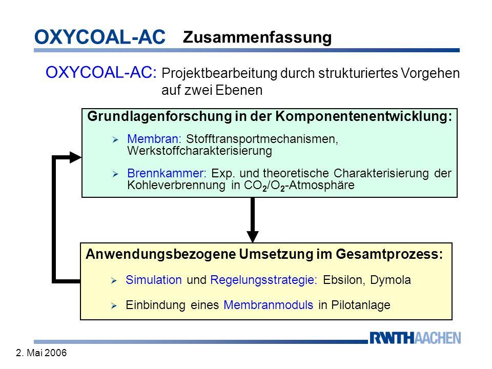 OXYCOAL-AC 2. Mai 2006 Zusammenfassung Grundlagenforschung in der Komponentenentwicklung: Membran: Stofftransportmechanismen, Werkstoffcharakterisieru