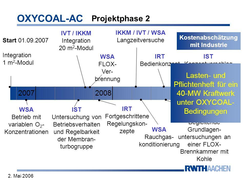 OXYCOAL-AC 2. Mai 2006 2007 IST Konzeptvorschlag Heißgasgebläse WSA Betrieb mit variablen O 2 - Konzentrationen 2008 2009 WSA FLOX- Ver- brennung IRT