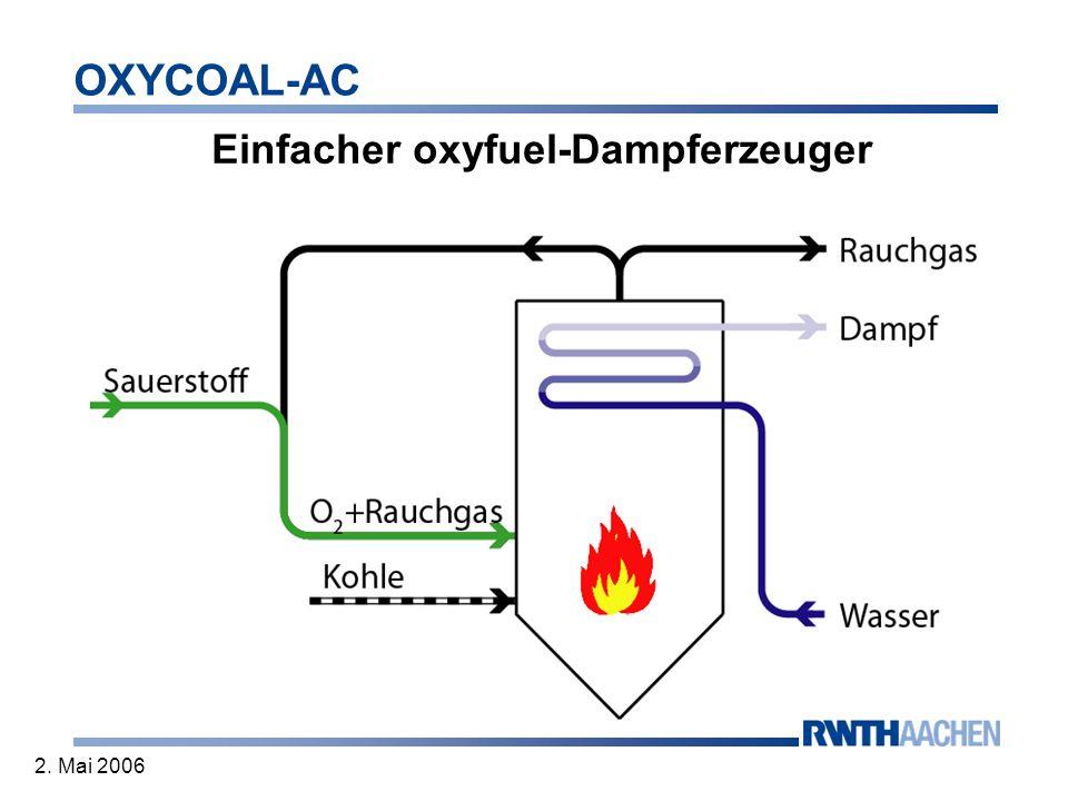 OXYCOAL-AC 2. Mai 2006 Einfacher oxyfuel-Dampferzeuger