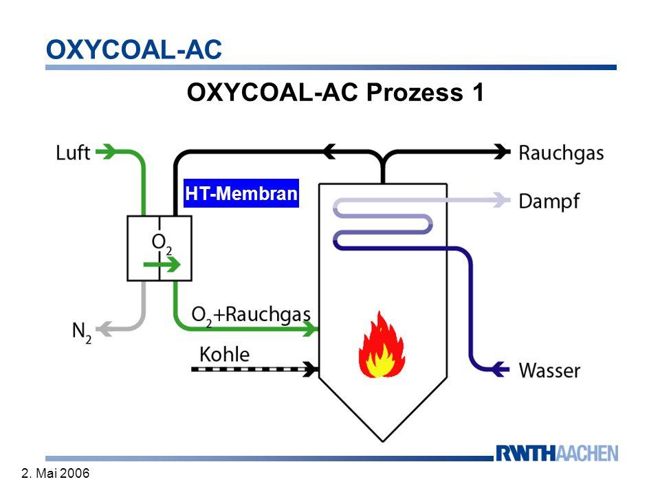 OXYCOAL-AC 2. Mai 2006 OXYCOAL-AC Prozess 1 HT-Membran