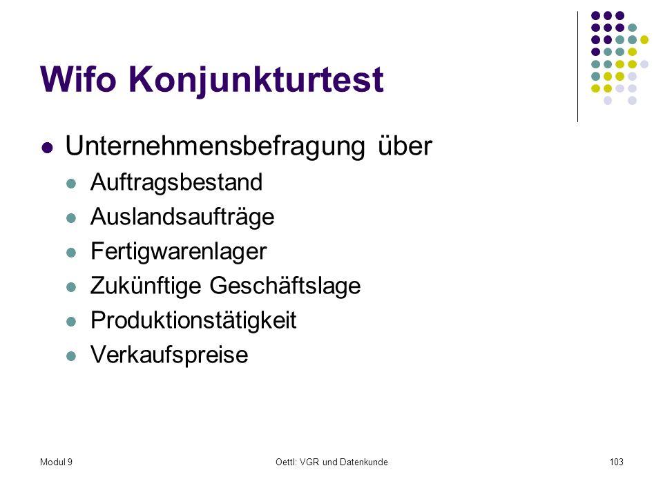 Modul 9Oettl: VGR und Datenkunde103 Wifo Konjunkturtest Unternehmensbefragung über Auftragsbestand Auslandsaufträge Fertigwarenlager Zukünftige Geschä