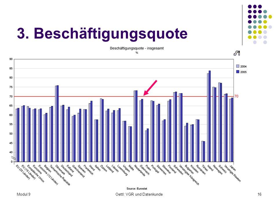 Modul 9Oettl: VGR und Datenkunde16 3. Beschäftigungsquote