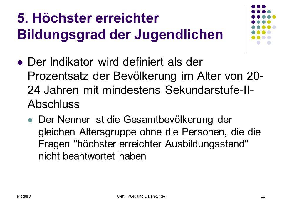 Modul 9Oettl: VGR und Datenkunde22 5.