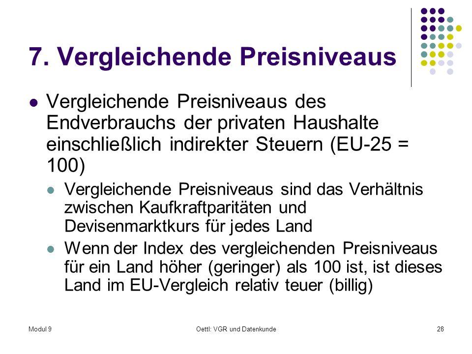 Modul 9Oettl: VGR und Datenkunde28 7.