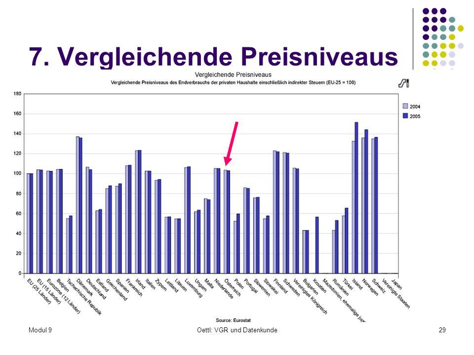 Modul 9Oettl: VGR und Datenkunde29 7. Vergleichende Preisniveaus