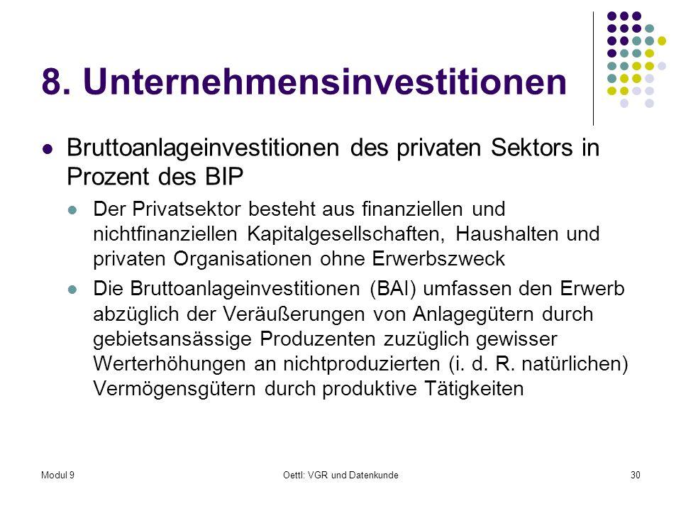 Modul 9Oettl: VGR und Datenkunde30 8. Unternehmensinvestitionen Bruttoanlageinvestitionen des privaten Sektors in Prozent des BIP Der Privatsektor bes