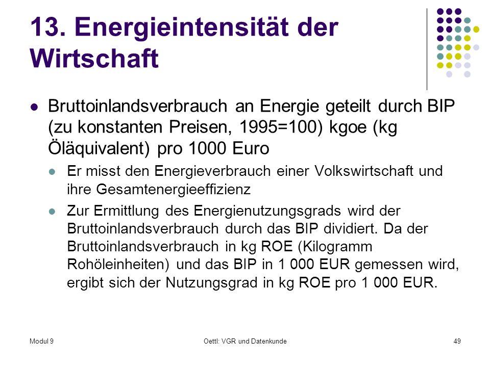 Modul 9Oettl: VGR und Datenkunde49 13. Energieintensität der Wirtschaft Bruttoinlandsverbrauch an Energie geteilt durch BIP (zu konstanten Preisen, 19
