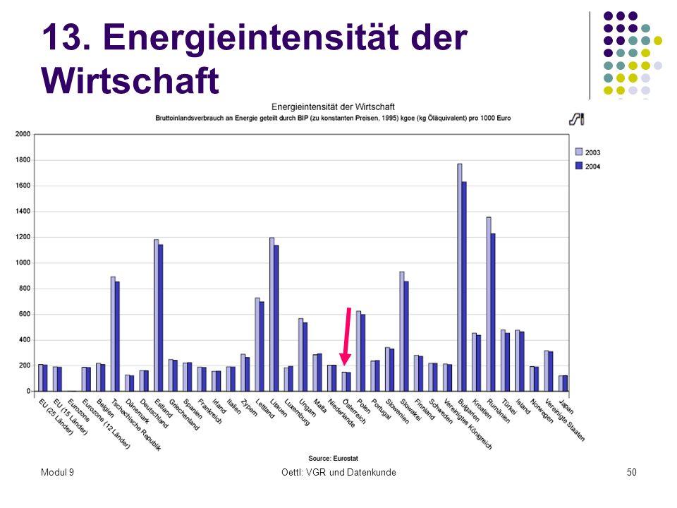 Modul 9Oettl: VGR und Datenkunde50 13. Energieintensität der Wirtschaft