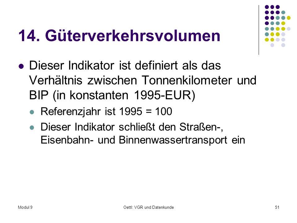 Modul 9Oettl: VGR und Datenkunde51 14. Güterverkehrsvolumen Dieser Indikator ist definiert als das Verhältnis zwischen Tonnenkilometer und BIP (in kon