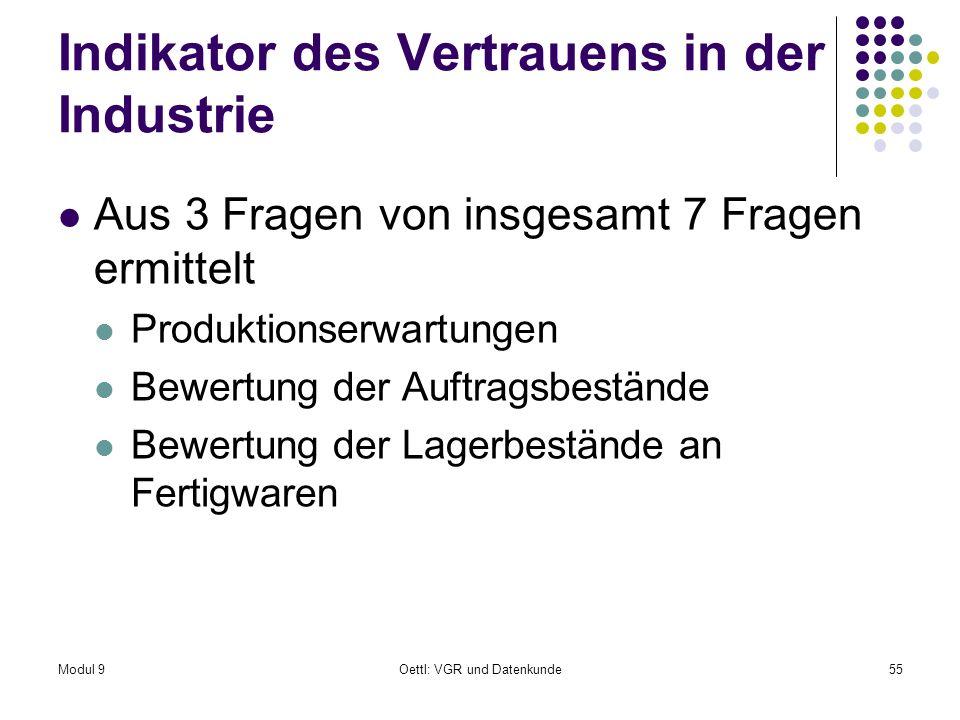 Modul 9Oettl: VGR und Datenkunde55 Indikator des Vertrauens in der Industrie Aus 3 Fragen von insgesamt 7 Fragen ermittelt Produktionserwartungen Bewe