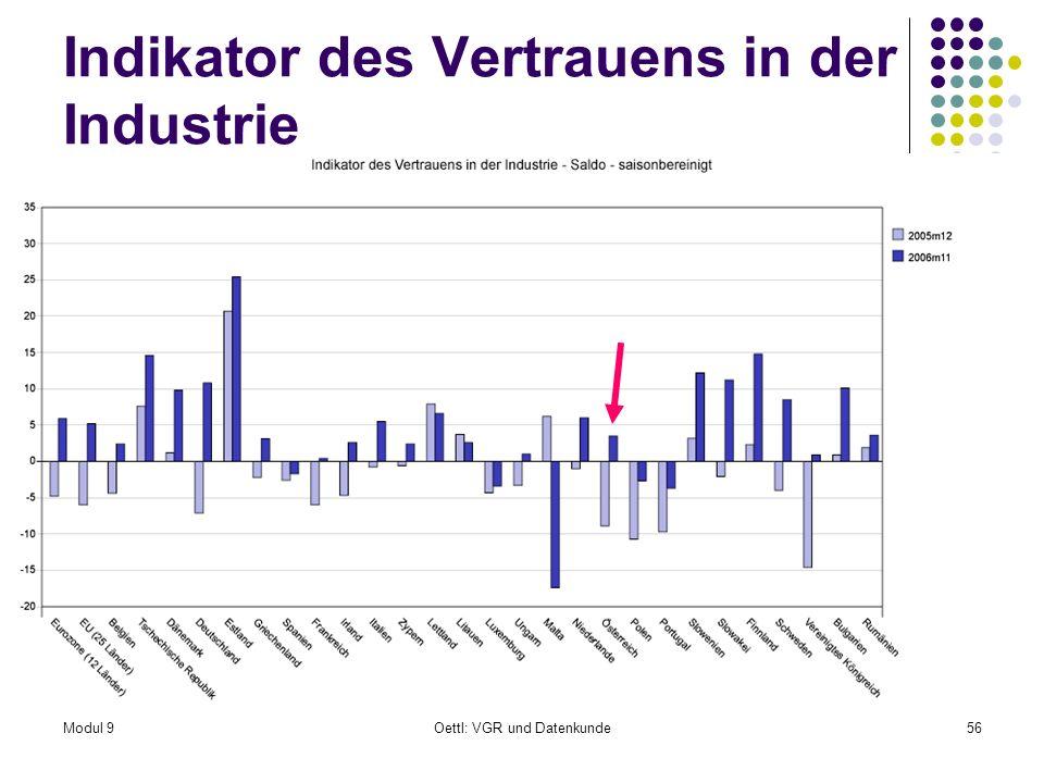 Modul 9Oettl: VGR und Datenkunde56 Indikator des Vertrauens in der Industrie
