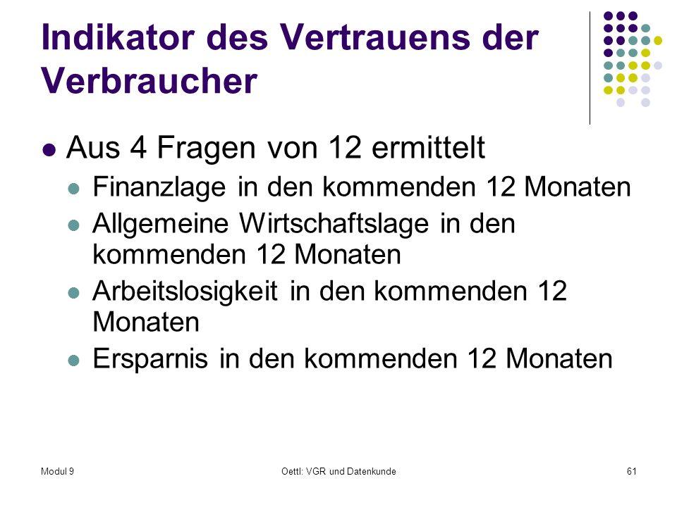 Modul 9Oettl: VGR und Datenkunde61 Indikator des Vertrauens der Verbraucher Aus 4 Fragen von 12 ermittelt Finanzlage in den kommenden 12 Monaten Allgemeine Wirtschaftslage in den kommenden 12 Monaten Arbeitslosigkeit in den kommenden 12 Monaten Ersparnis in den kommenden 12 Monaten