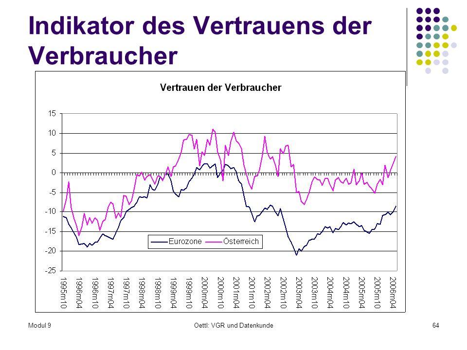 Modul 9Oettl: VGR und Datenkunde64 Indikator des Vertrauens der Verbraucher