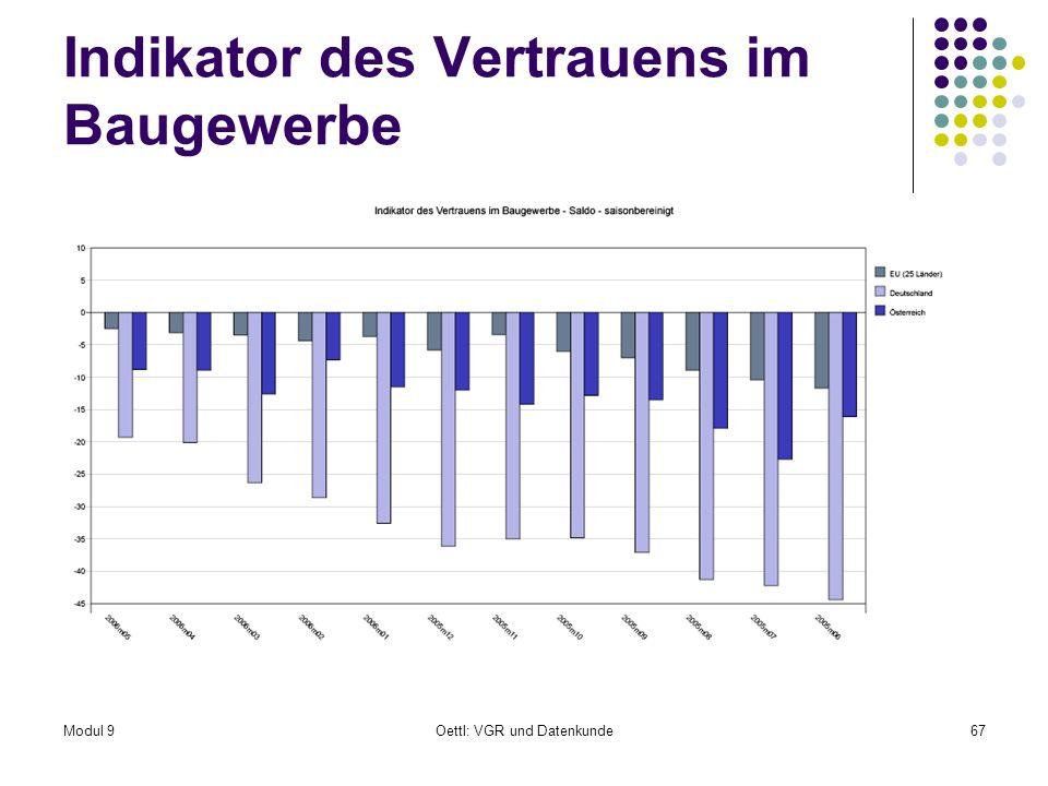 Modul 9Oettl: VGR und Datenkunde67 Indikator des Vertrauens im Baugewerbe