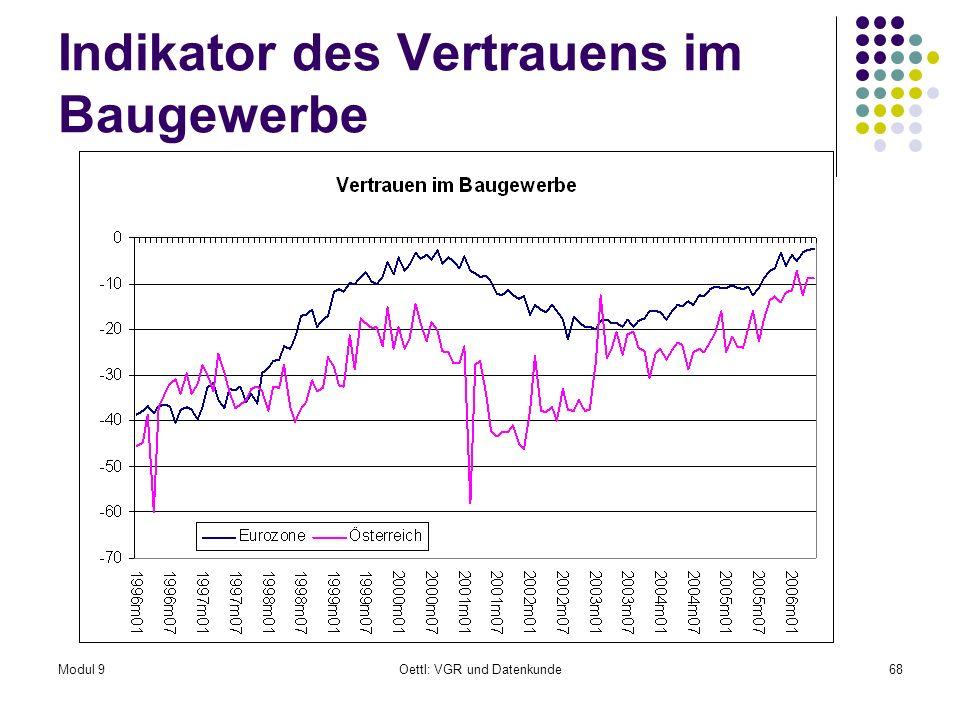 Modul 9Oettl: VGR und Datenkunde68 Indikator des Vertrauens im Baugewerbe