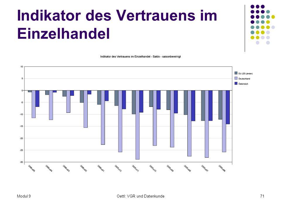 Modul 9Oettl: VGR und Datenkunde71 Indikator des Vertrauens im Einzelhandel